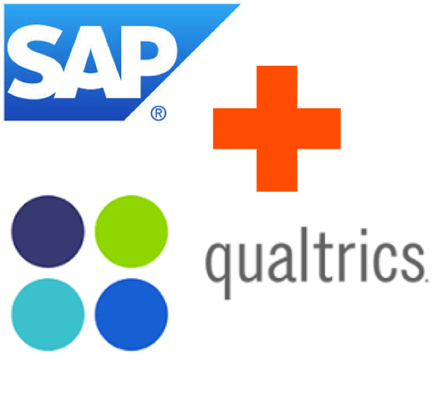 Data Rules – SAP acquires Qualtrics